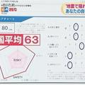 テレビ朝日 『グッド!モーニング』 06/05O.A